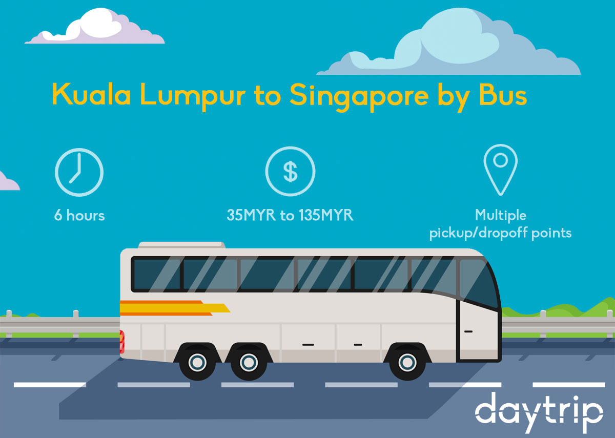 How To Get From Kuala Lumpur To Singapore 2019 Guide Daytrip