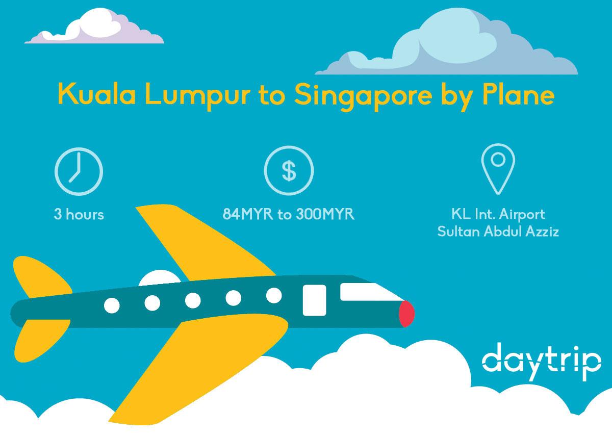 Kuala Lumpur to Singapore by Plane
